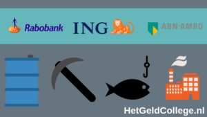 Meest vervuilende banken