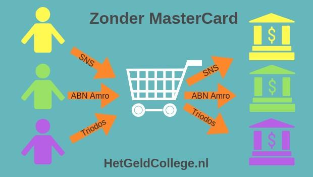 Betalen zonder mastercard