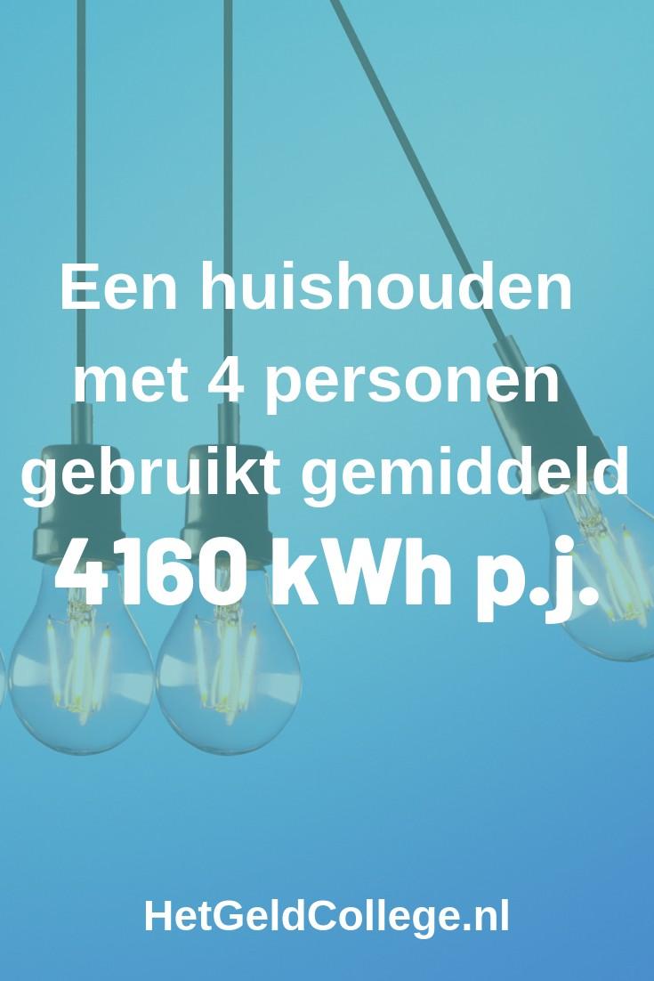 Gemiddeld energieverbruik 4-persoonshuishouden