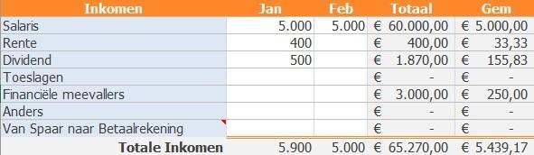 Huishoudboekje Excel Uitleg Stap 2