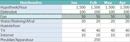 Huishoudboekje Excel Uitleg Stap 4