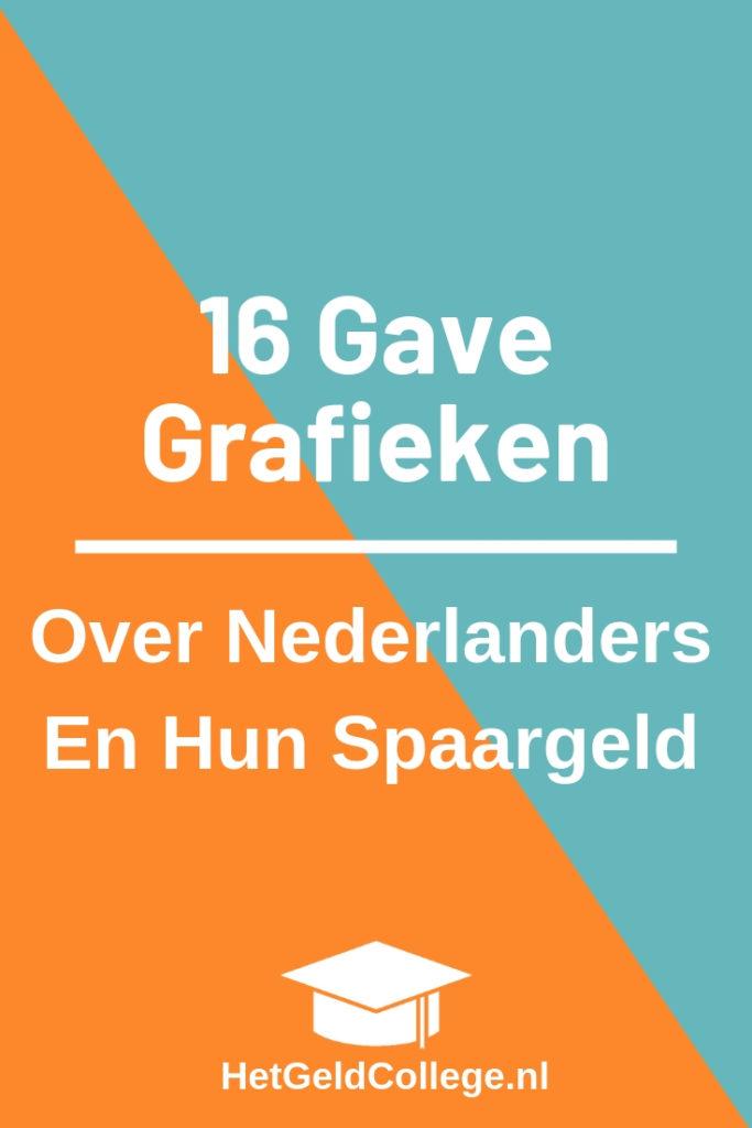 16 Gave Grafieken Over Het Spaargeld Van Nederlanders