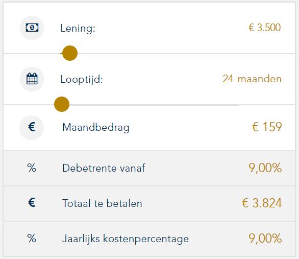 3500 euro lenen bij lender en spender